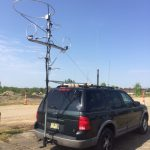 VHF Loop antennas